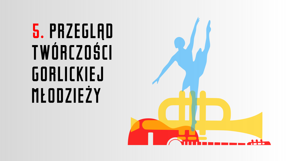 na szarym tle postać tancerza, gitary reklamujące Przegląd Twórczości Gorlickiej Młodzieży